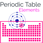 elwements in periodic table