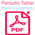 periodic-table-logo